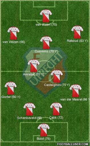FC Utrecht 4-1-3-2 football formation