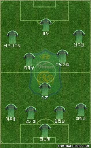 Jeonbuk Hyundai Motors 4-4-2 football formation