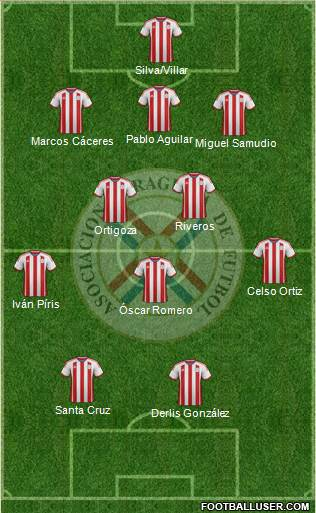 Paraguay 3-5-2 football formation