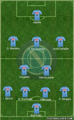 Napoli 4-2-3-1 football formation