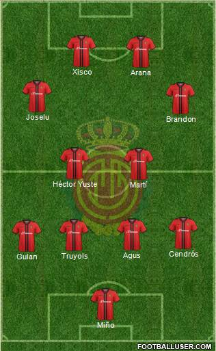 R.C.D. Mallorca S.A.D. 4-2-4 football formation