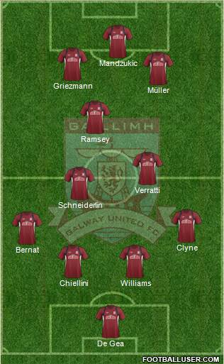 Galway United 4-3-3 football formation