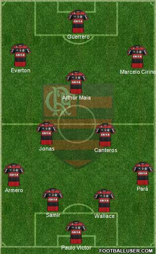 CR Flamengo 4-3-3 football formation