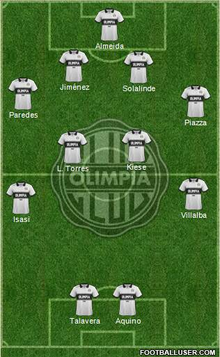 C Olimpia 4-4-2 football formation