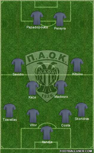 AS PAOK Salonika 4-4-2 football formation