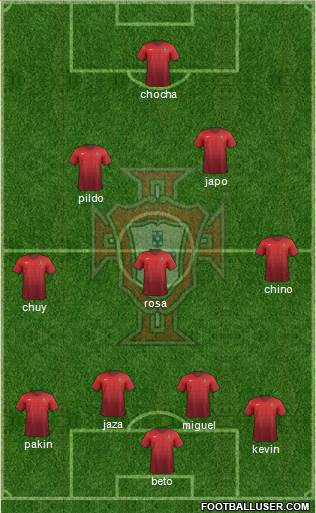 Portugal 4-3-2-1 football formation