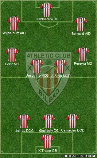 Athletic Club 3-4-2-1 football formation