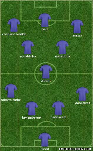 Champions League Team 4-3-3 football formation
