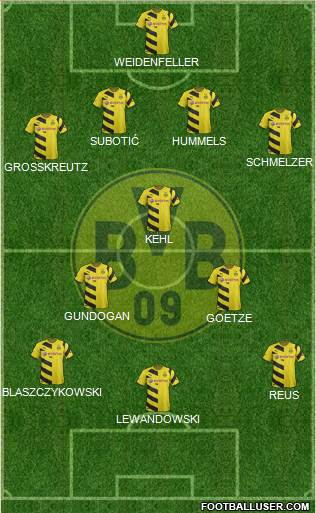 Borussia Dortmund 4-3-3 football formation