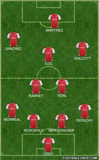 Arsenal 4-3-2-1 football formation