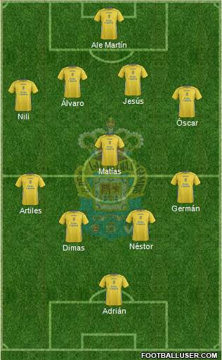 U.D. Las Palmas S.A.D. 4-5-1 football formation