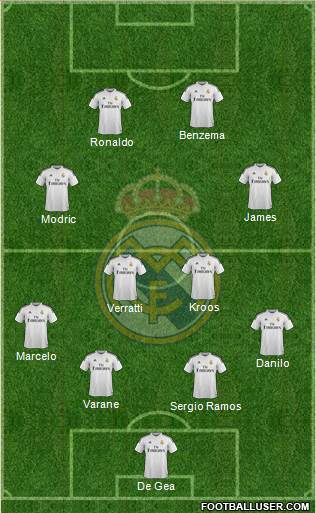 Real Madrid C.F. 4-4-2 football formation