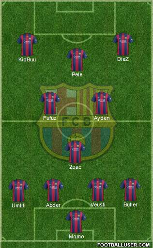 F.C. Barcelona 5-3-2 football formation