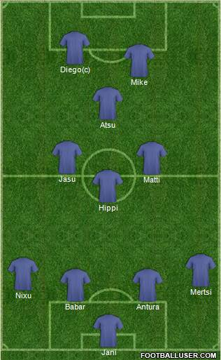 Championship Manager Team 4-3-1-2 football formation
