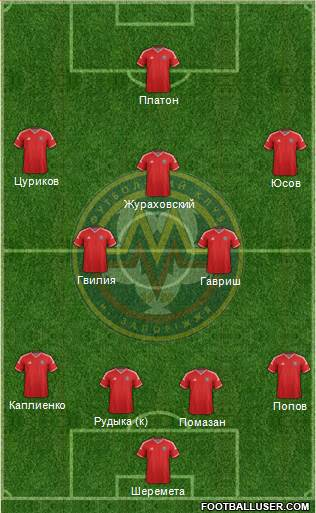 Metalurg Zaporizhzhya 4-2-4 football formation