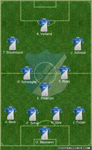 TSG 1899 Hoffenheim 4-3-3 football formation