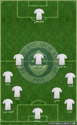 Zeytinburnuspor 3-5-2 football formation