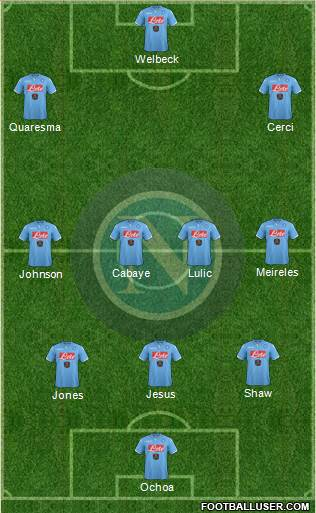 Napoli 3-4-3 football formation