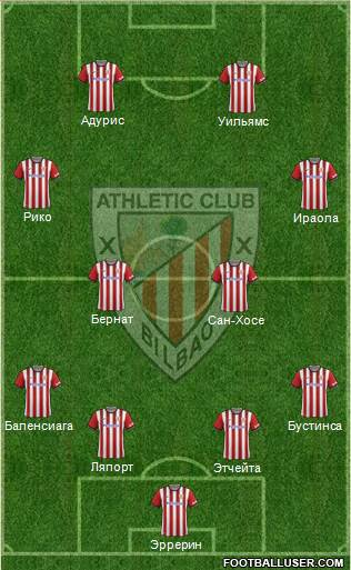 Athletic Club 4-4-2 football formation