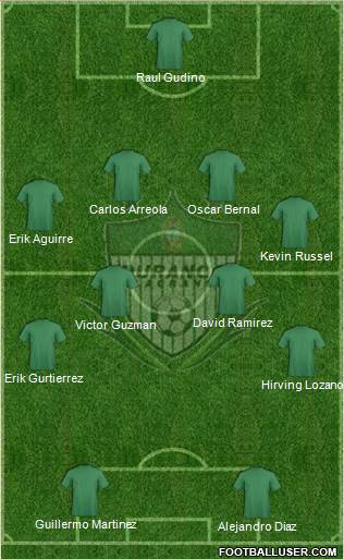 Club Alacranes de Durango 4-4-2 football formation