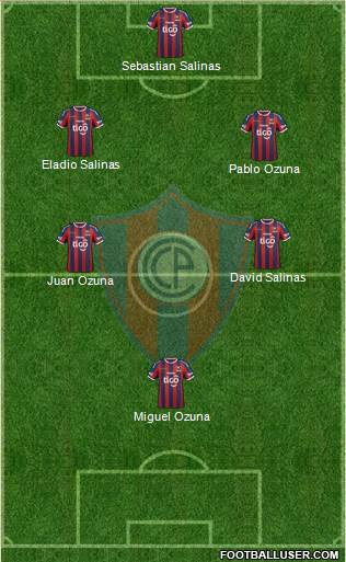 C Cerro Porteño 5-4-1 football formation
