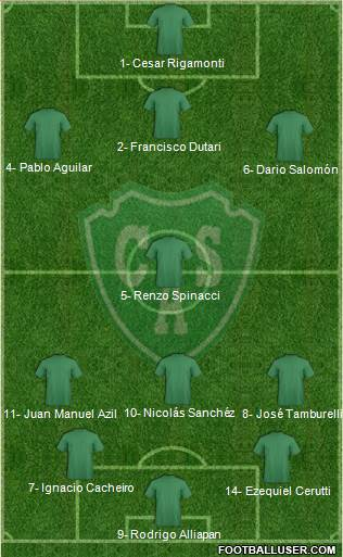 Sarmiento de Junín 3-4-2-1 football formation