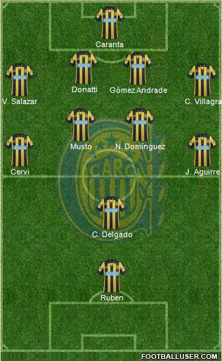 Rosario Central 4-4-1-1 football formation