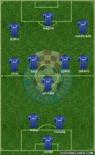 NK Siroki Brijeg 4-4-2 football formation