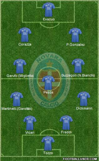 Novara 4-3-3 football formation