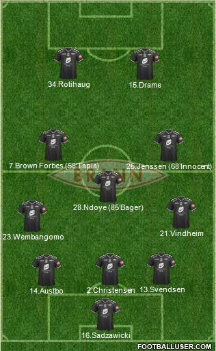 SK Brann 5-3-2 football formation
