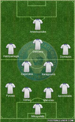 Greece 4-2-3-1 football formation
