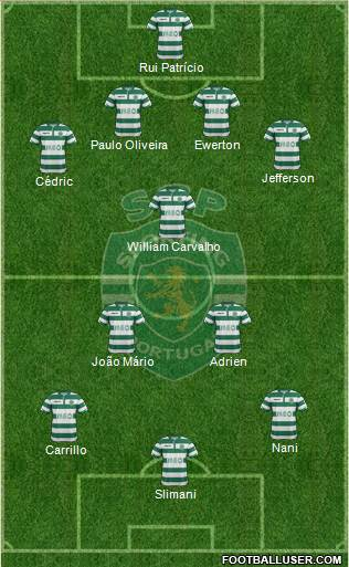 Sporting Clube de Portugal - SAD 4-3-3 football formation