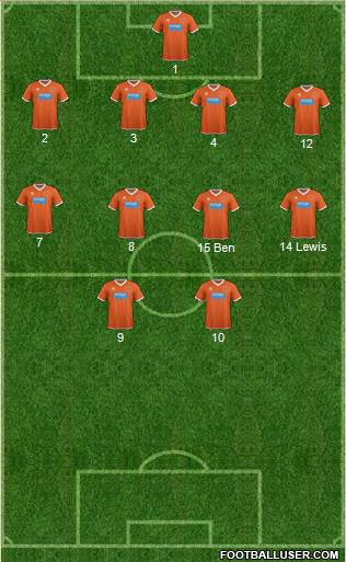 Blackpool 4-4-2 football formation