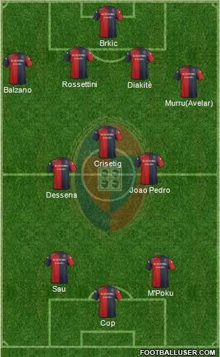 Cagliari 4-3-1-2 football formation
