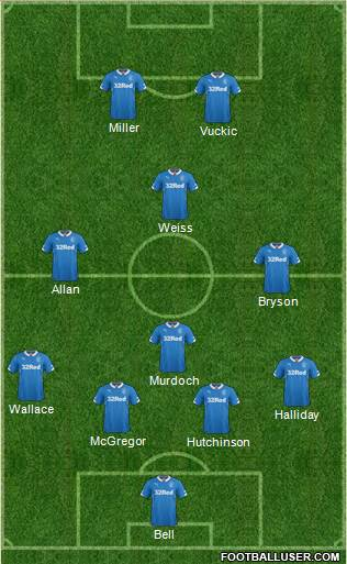 Rangers 4-3-1-2 football formation