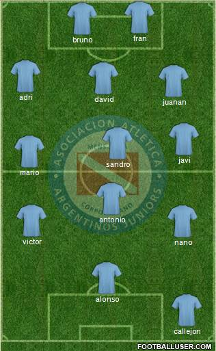 Argentinos Juniors 4-1-4-1 football formation