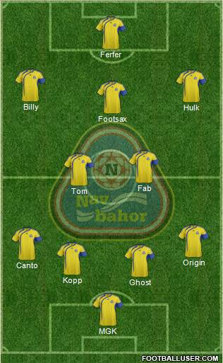 Nawbahor Namangan 4-2-3-1 football formation