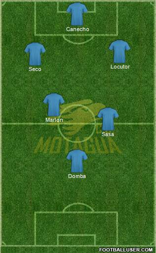 CD Motagua 4-5-1 football formation