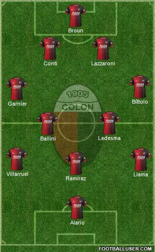 Colón de Santa Fe 4-5-1 football formation