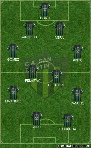 San Martín de San Juan 4-4-2 football formation