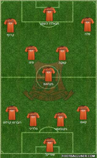 Bnei Yehuda Tel-Aviv 4-3-3 football formation