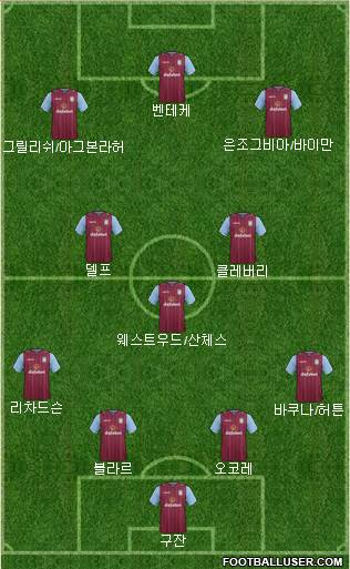 Aston Villa 4-3-3 football formation