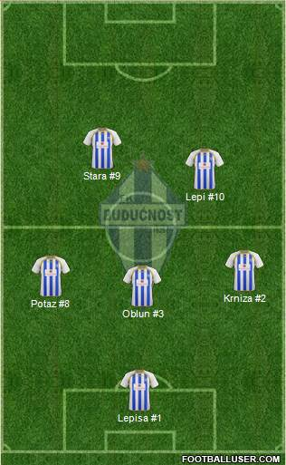 FK Buducnost Podgorica 5-4-1 football formation