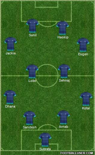 India 4-4-2 football formation