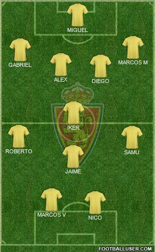 R. Zaragoza S.A.D. 4-4-2 football formation