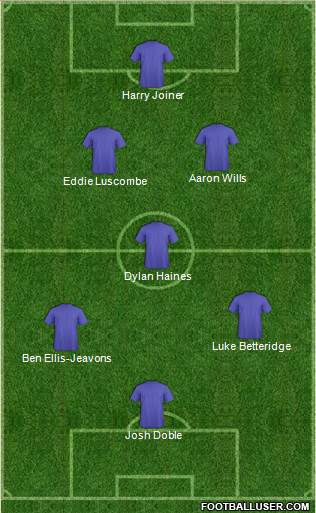 Torquay United 4-1-3-2 football formation