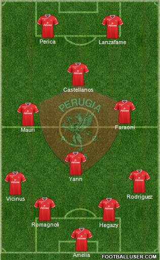 Perugia 4-3-1-2 football formation