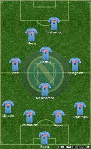 Napoli 4-3-1-2 football formation