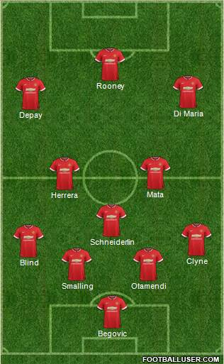 Manchester United S Most Likely Starting 11 Next Season