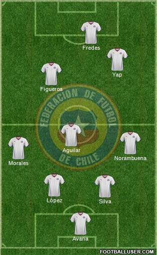 Chile 3-4-2-1 football formation